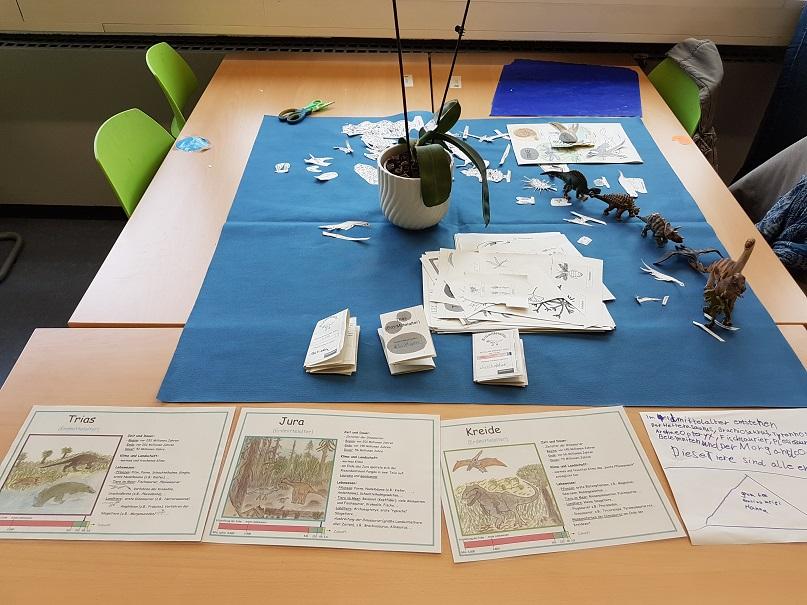 projekttage grundschule ideen themen